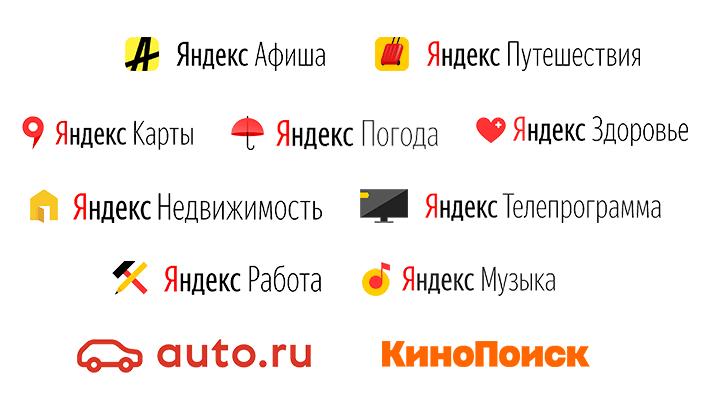 Медийная реклама ресурса в службах Яндекса